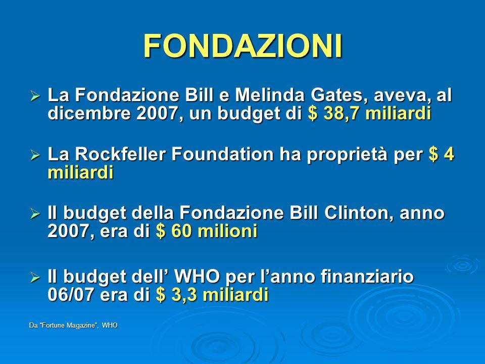 FONDAZIONI La Fondazione Bill e Melinda Gates, aveva, al dicembre 2007, un budget di $ 38,7 miliardi La Fondazione Bill e Melinda Gates, aveva, al dic