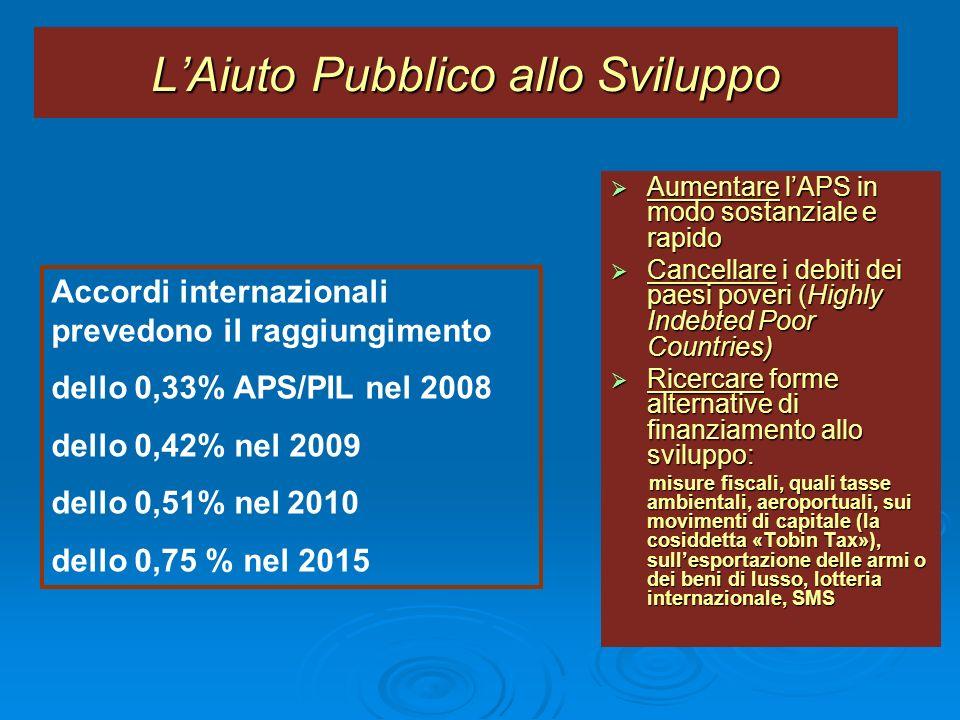 LAiuto Pubblico allo Sviluppo Aumentare lAPS in modo sostanziale e rapido Aumentare lAPS in modo sostanziale e rapido Cancellare i debiti dei paesi po