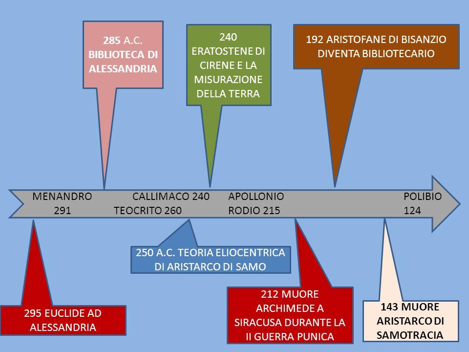285 A.C. BIBLIOTECA DI ALESSANDRIA 250 A.C. TEORIA ELIOCENTRICA DI ARISTARCO DI SAMO 240 ERATOSTENE DI CIRENE E LA MISURAZIONE DELLA TERRA 212 MUORE A