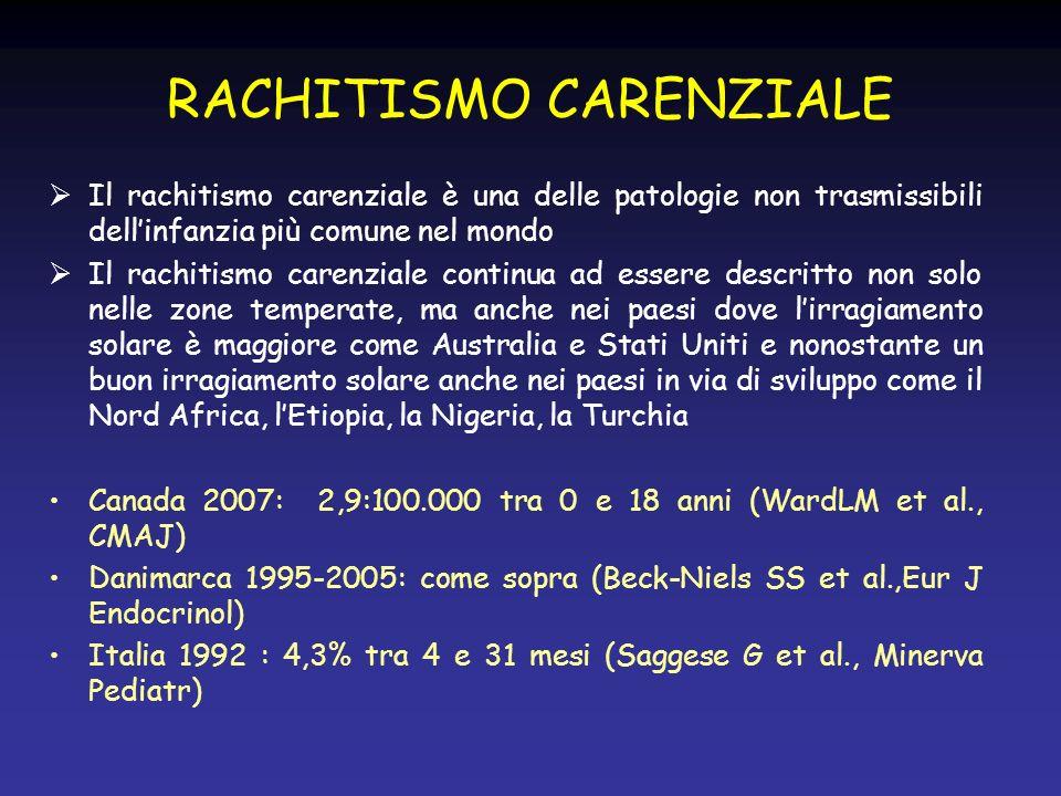 RACHITISMO CARENZIALE Il rachitismo carenziale è una delle patologie non trasmissibili dellinfanzia più comune nel mondo Il rachitismo carenziale cont