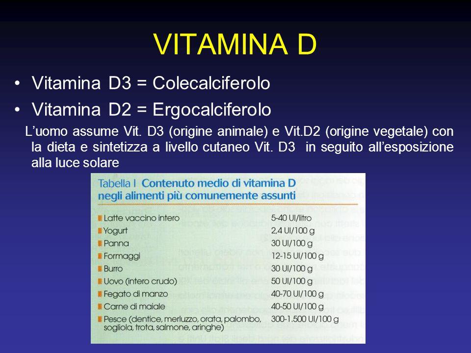 SEGNI BIOCHIMICI DEL RACHITISMO 1.Il dosaggio di 25-OHD, miglior indicatore dello stato vitaminico D, da solo può non essere sufficiente per la diagnosi di rachitismo carenziale 2.PTH e Fosfatasi Alcalina sono sempre aumentati 3.Il dosaggio dellisoenzima osseo della fosfatasi alcalina dirime effetto confondente di fattori che possono innalzare la fosfatasi alcalina totale 4.Il dosaggio della 1,25-OH2D non è utile perché può essere normale o aumentata 5.Non utile il dosaggio dei markers di formazione ossea (osteocalcina, propeptidi amino e carbossiterminali del collagene tipo I) e di riassorbimento osseo (piridolina, desossipiridolina e telopeptidi)