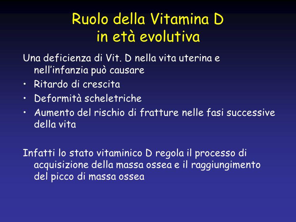 Ruolo della Vitamina D in età evolutiva Una deficienza di Vit. D nella vita uterina e nellinfanzia può causare Ritardo di crescita Deformità scheletri