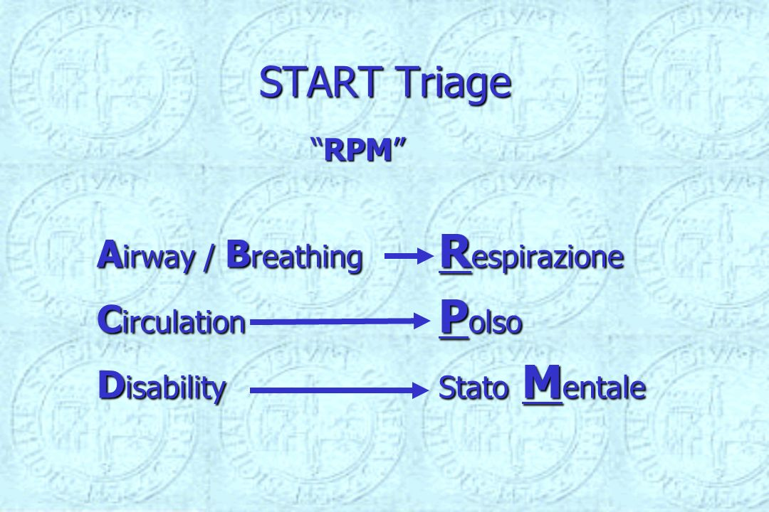 START Triage RPM RPM A irway / B reathing R espirazione C irculation P olso D isability Stato M entale