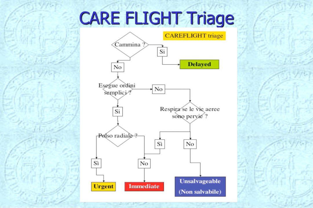 CARE FLIGHT Triage