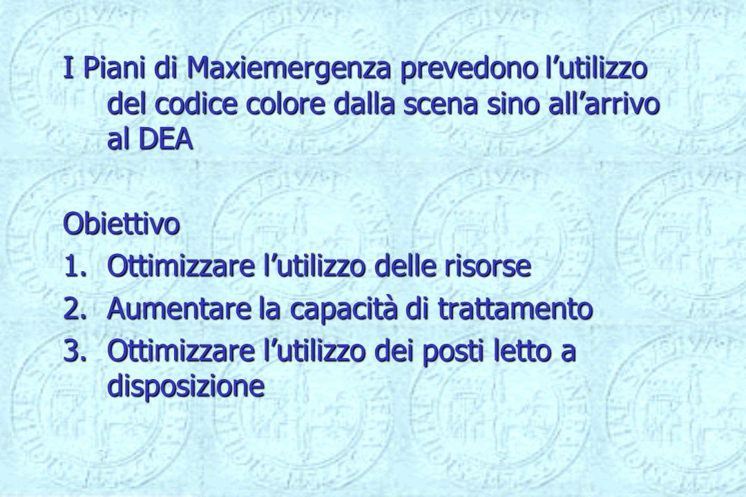 I Piani di Maxiemergenza prevedono lutilizzo del codice colore dalla scena sino allarrivo al DEA Obiettivo 1.Ottimizzare lutilizzo delle risorse 2.Aum