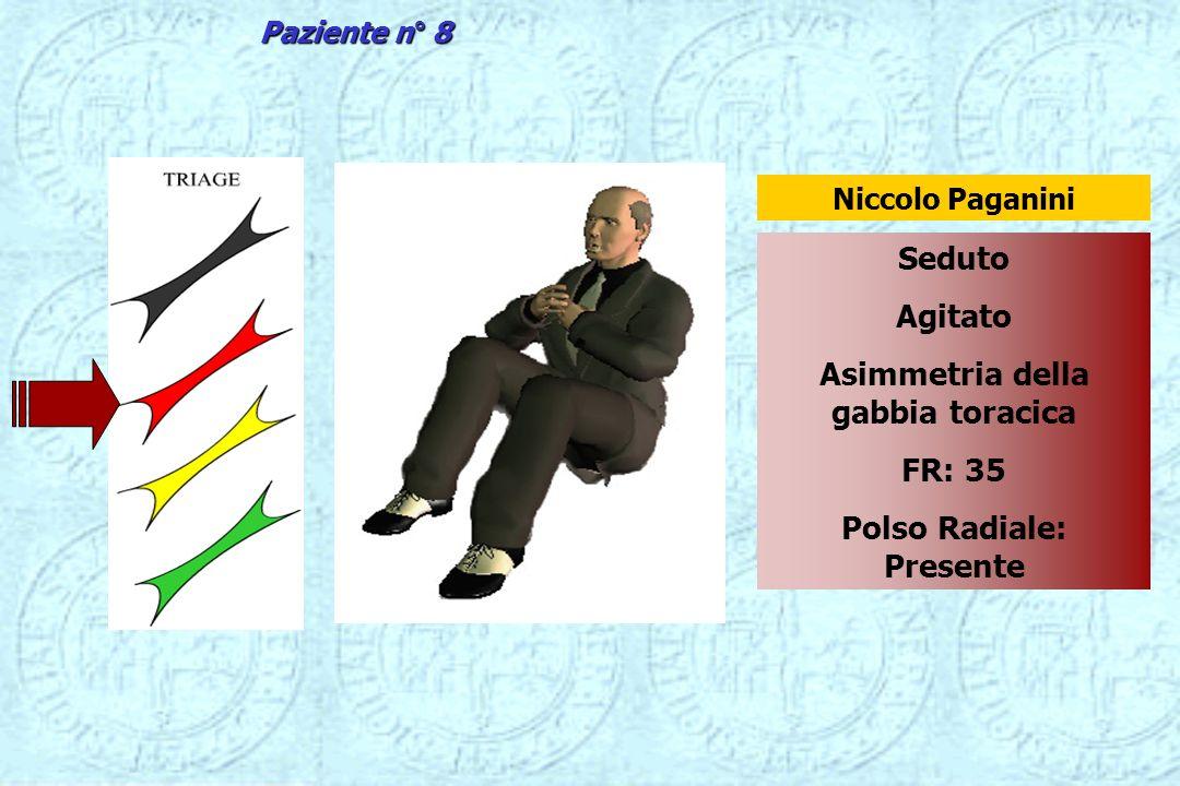 Seduto Agitato Asimmetria della gabbia toracica FR: 35 Polso Radiale: Presente Niccolo Paganini Paziente n° 8