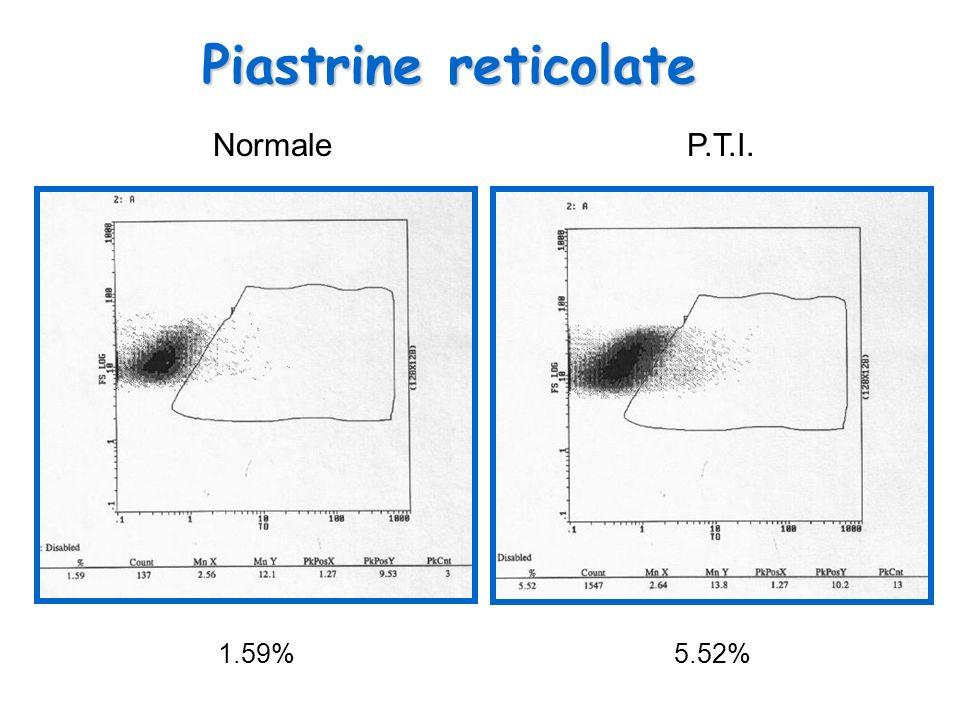 1.59%5.52% Normale P.T.I. Piastrine reticolate