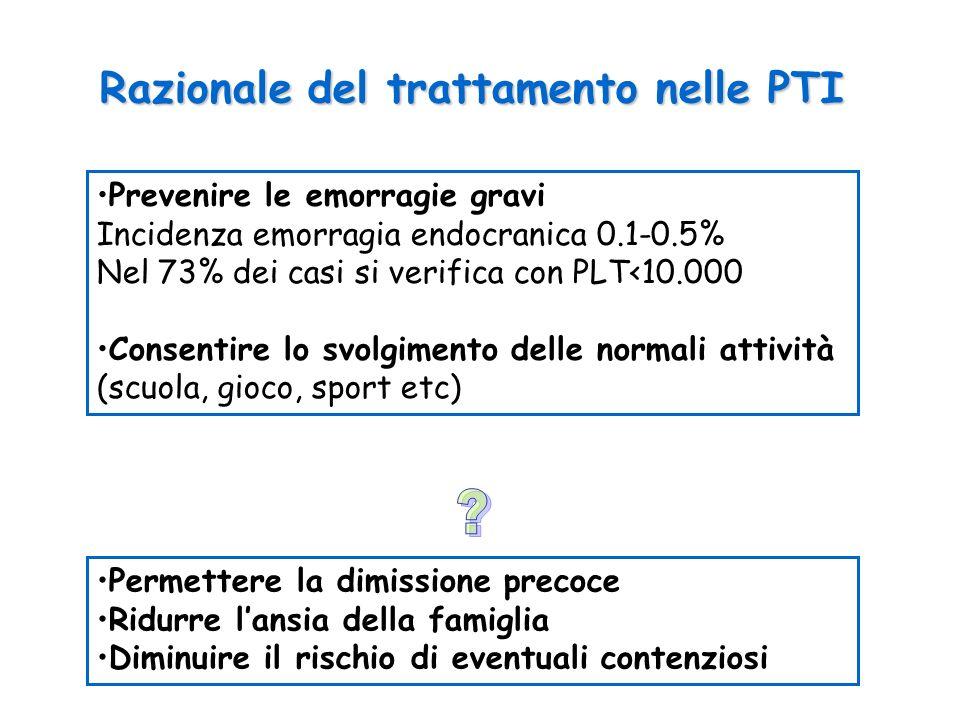 Razionale del trattamento nelle PTI Prevenire le emorragie gravi Incidenza emorragia endocranica 0.1-0.5% Nel 73% dei casi si verifica con PLT<10.000