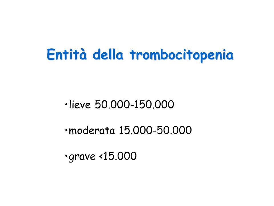Entità della trombocitopenia lieve 50.000-150.000 moderata 15.000-50.000 grave <15.000