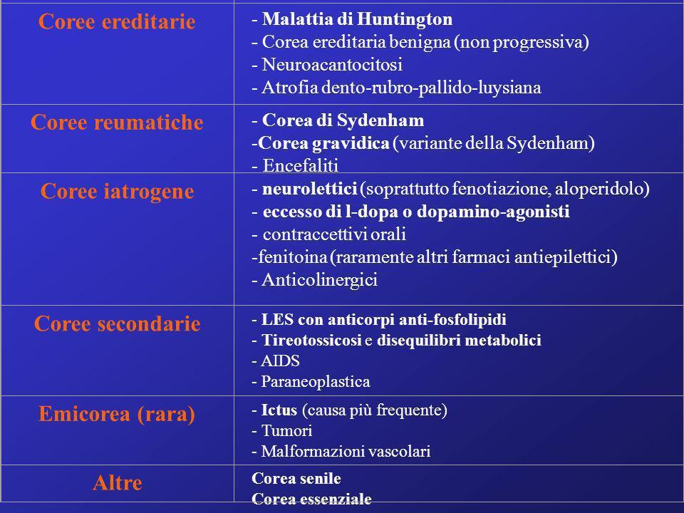 Coree ereditarie - Malattia di Huntington - Corea ereditaria benigna (non progressiva) - Neuroacantocitosi - Atrofia dento-rubro-pallido-luysiana Core