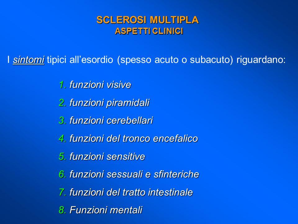 SCLEROSI MULTIPLA ASPETTI CLINICI sintomi I sintomi tipici allesordio (spesso acuto o subacuto) riguardano: 1.funzioni visive 2.funzioni piramidali 3.