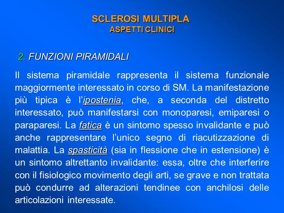 SCLEROSI MULTIPLA ASPETTI CLINICI 2.FUNZIONI PIRAMIDALI ipostenia fatica spasticità Il sistema piramidale rappresenta il sistema funzionale maggiormen