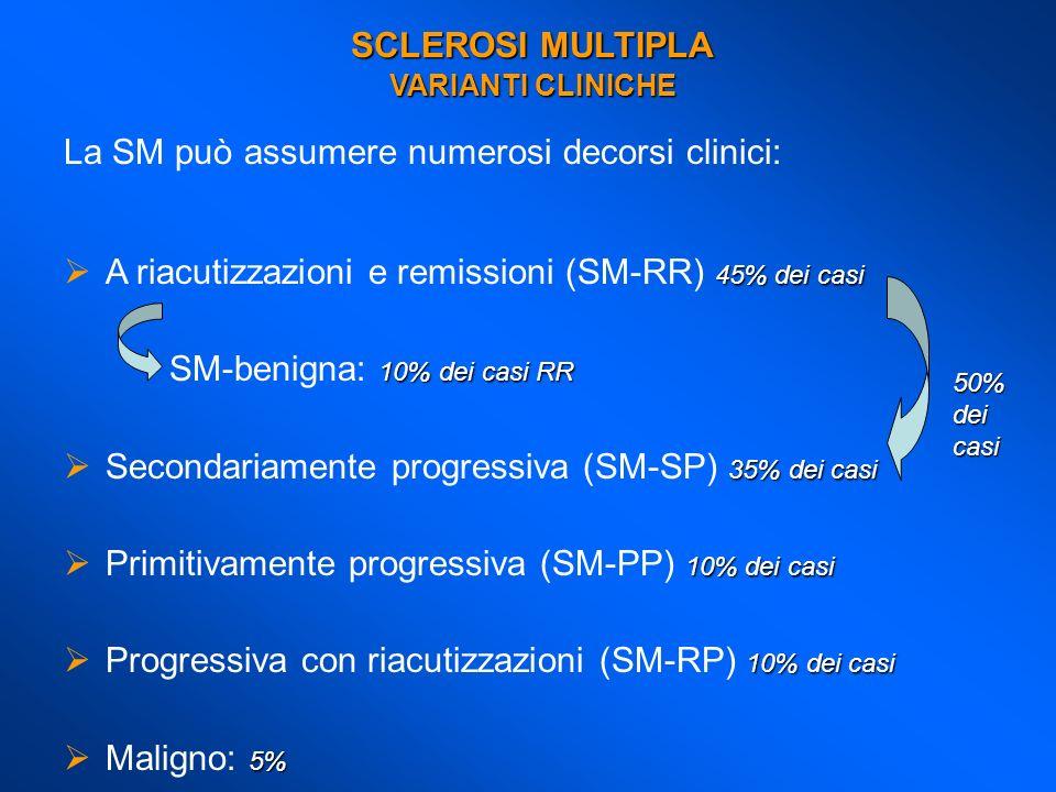 SCLEROSI MULTIPLA VARIANTI CLINICHE La SM può assumere numerosi decorsi clinici: 45% dei casi A riacutizzazioni e remissioni (SM-RR) 45% dei casi 10%