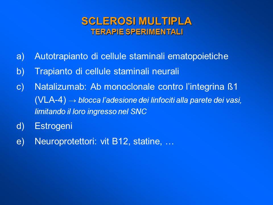 a)Autotrapianto di cellule staminali ematopoietiche b)Trapianto di cellule staminali neurali c)Natalizumab: Ab monoclonale contro lintegrina ß1 (VLA-4