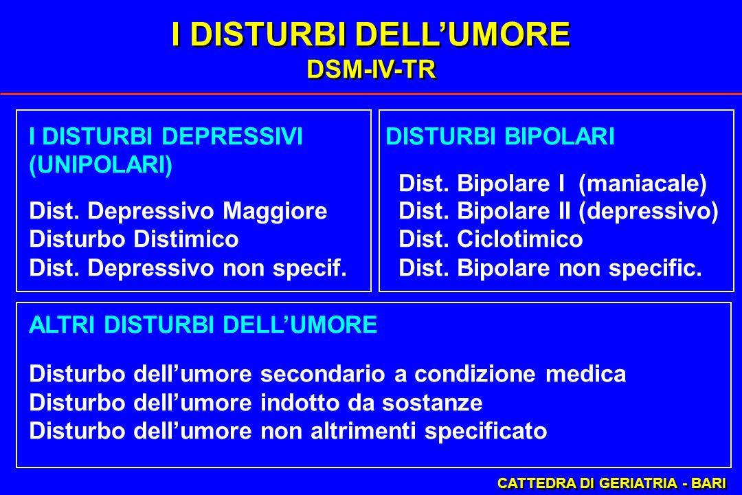 I DISTURBI DELLUMORE DSM-IV-TR I DISTURBI DELLUMORE DSM-IV-TR CATTEDRA DI GERIATRIA - BARI I DISTURBI DEPRESSIVI DISTURBI BIPOLARI (UNIPOLARI) Dist. B