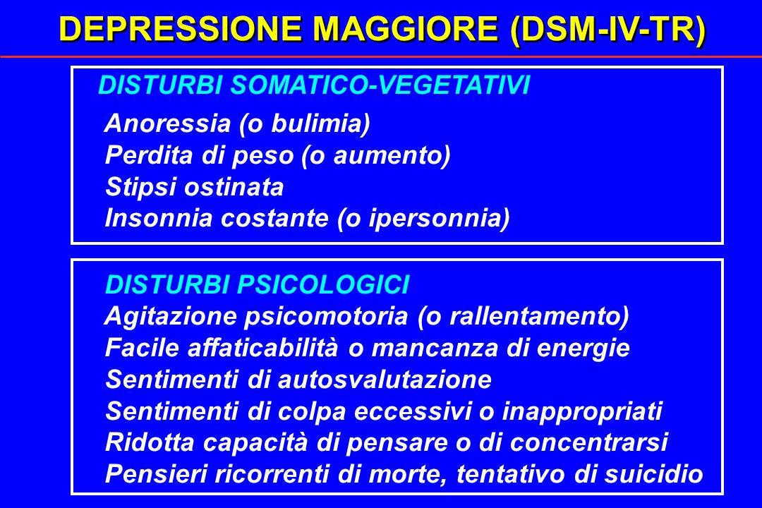 DEPRESSIONE MAGGIORE (DSM-IV-TR) DISTURBI SOMATICO-VEGETATIVI Anoressia (o bulimia) Perdita di peso (o aumento) Stipsi ostinata Insonnia costante (o i