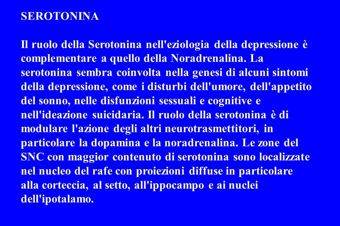 SEROTONINA Il ruolo della Serotonina nell'eziologia della depressione è complementare a quello della Noradrenalina. La serotonina sembra coinvolta nel