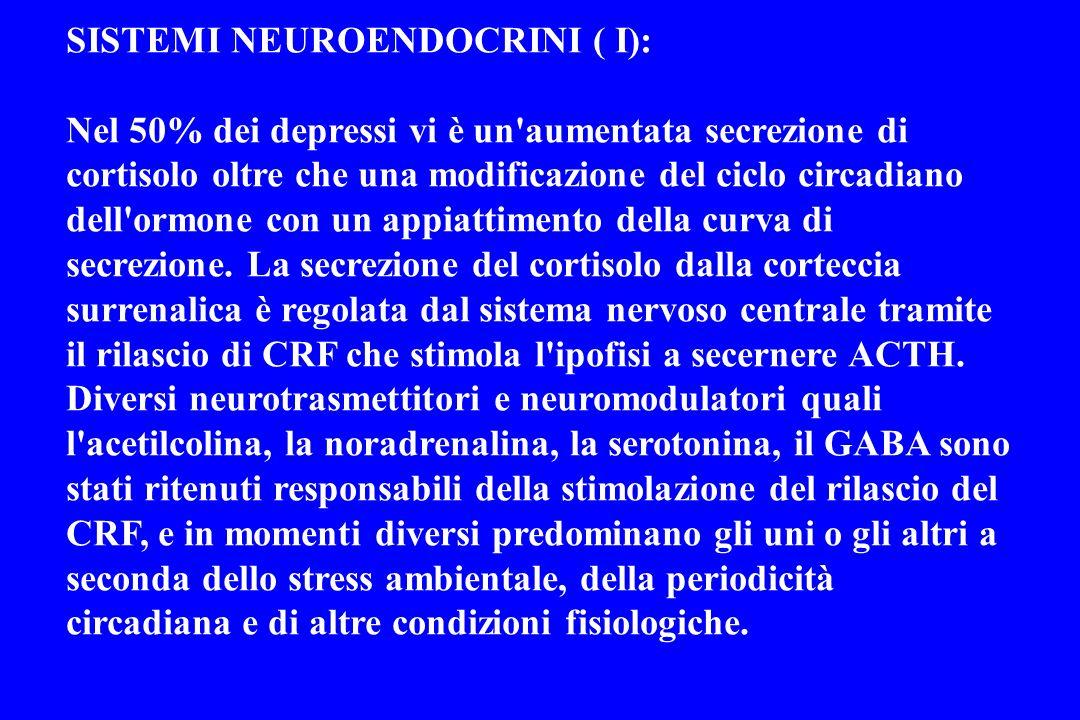 SISTEMI NEUROENDOCRINI ( I): Nel 50% dei depressi vi è un'aumentata secrezione di cortisolo oltre che una modificazione del ciclo circadiano dell'ormo