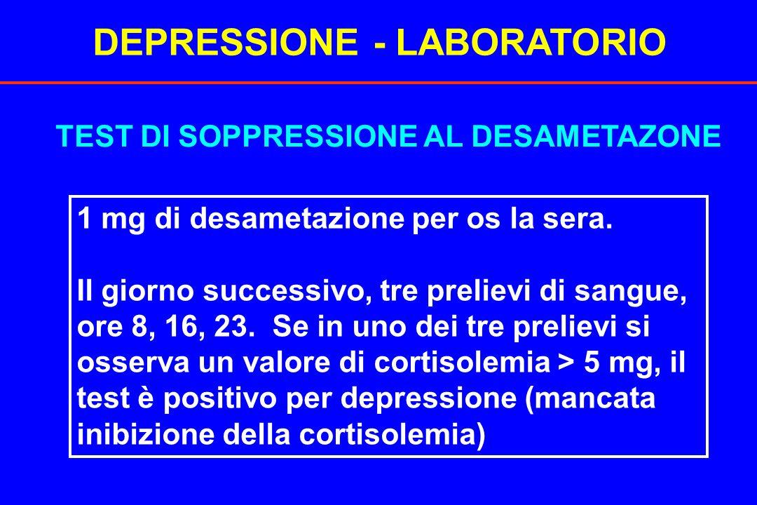 DEPRESSIONE - LABORATORIO TEST DI SOPPRESSIONE AL DESAMETAZONE 1 mg di desametazione per os la sera. Il giorno successivo, tre prelievi di sangue, ore