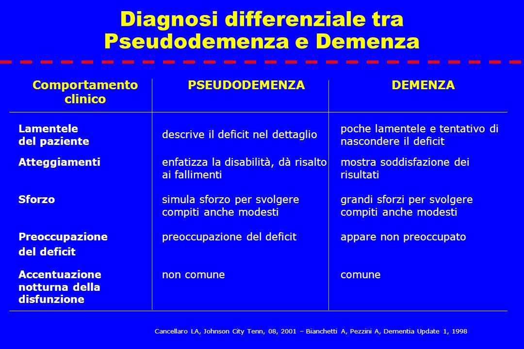 Diagnosi differenziale tra Pseudodemenza e Demenza Comportamento clinico PSEUDODEMENZADEMENZA Lamentele del paziente descrive il deficit nel dettaglio