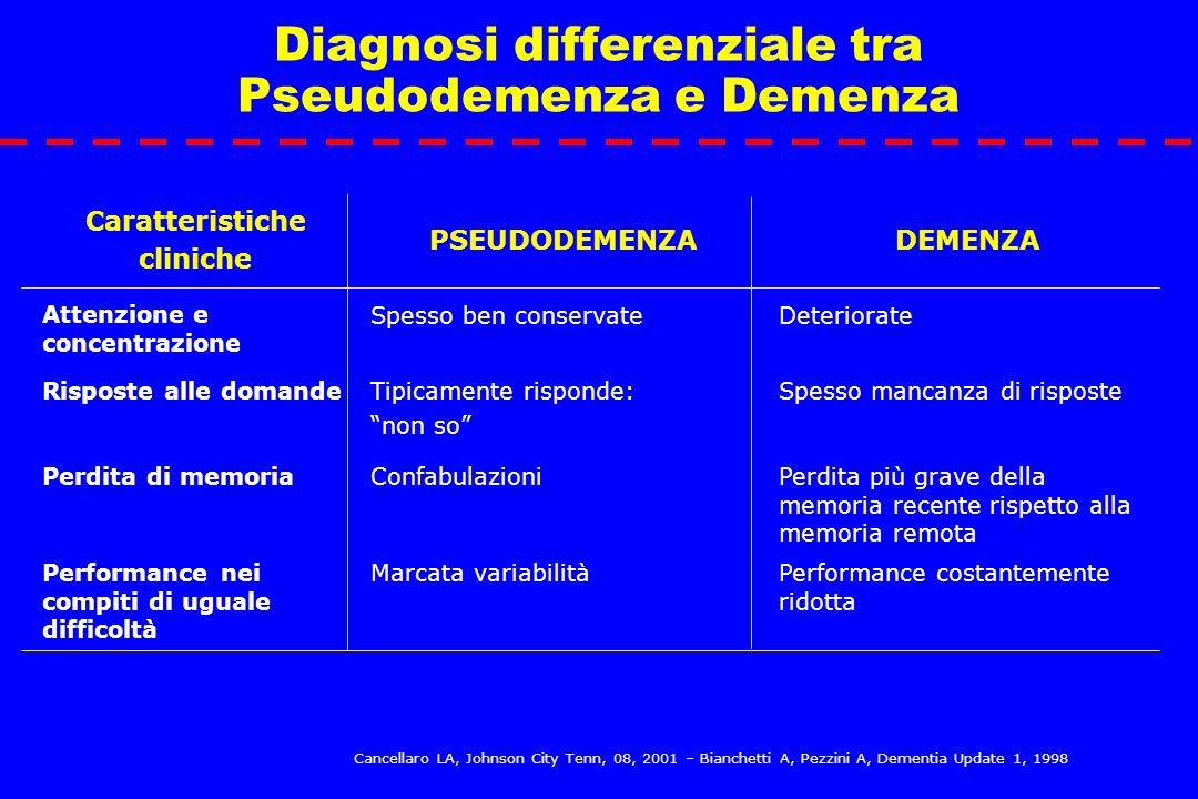 Diagnosi differenziale tra Pseudodemenza e Demenza Caratteristiche cliniche PSEUDODEMENZADEMENZA Attenzione e concentrazione Spesso ben conservateDete
