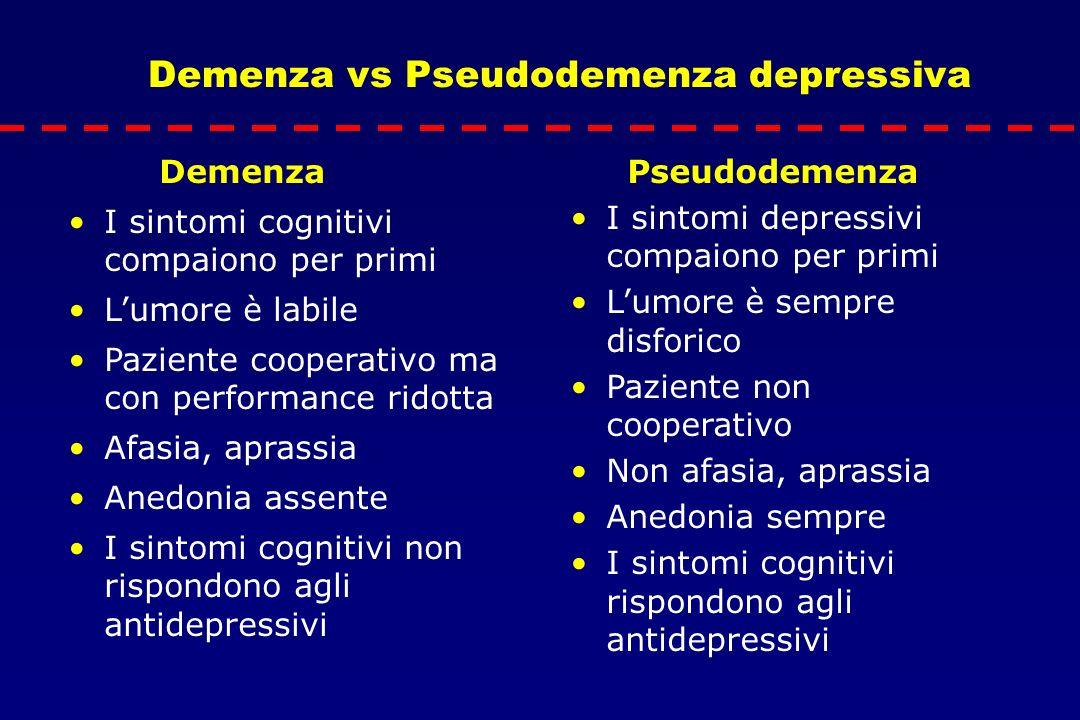 Demenza vs Pseudodemenza depressiva Demenza I sintomi cognitivi compaiono per primi Lumore è labile Paziente cooperativo ma con performance ridotta Af