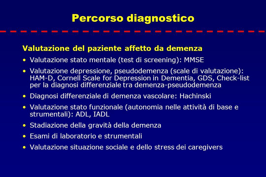 Percorso diagnostico Valutazione del paziente affetto da demenza Valutazione stato mentale (test di screening): MMSE Valutazione depressione, pseudode