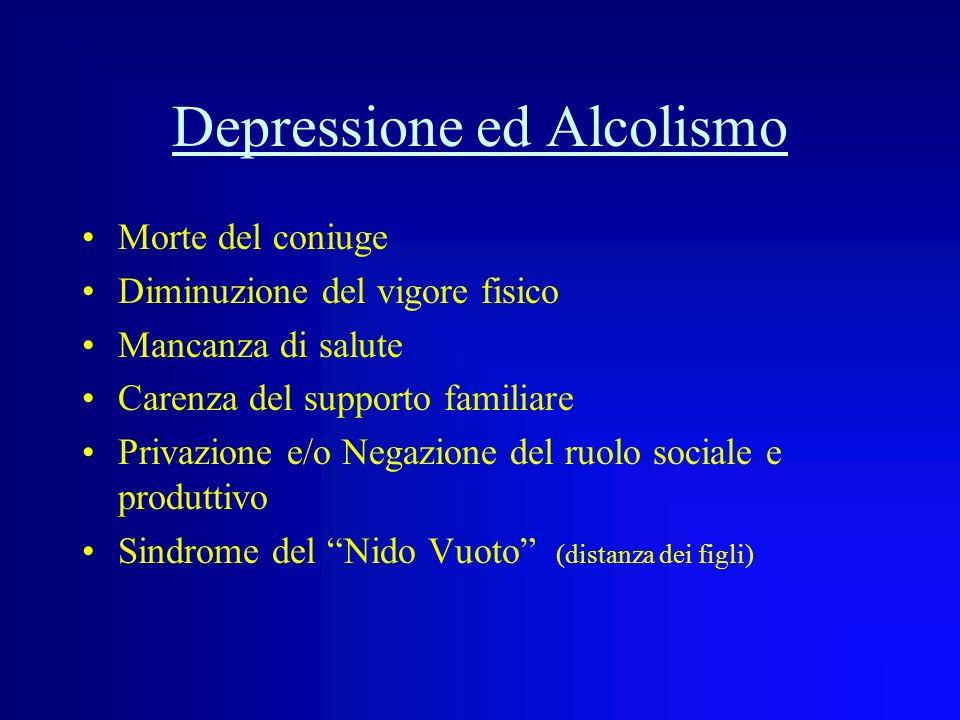 Depressione ed Alcolismo Esiste una correlazione statistica significativa fra la sintomatologia depressiva e lalcolismo. Contro lo sperimentare quotid