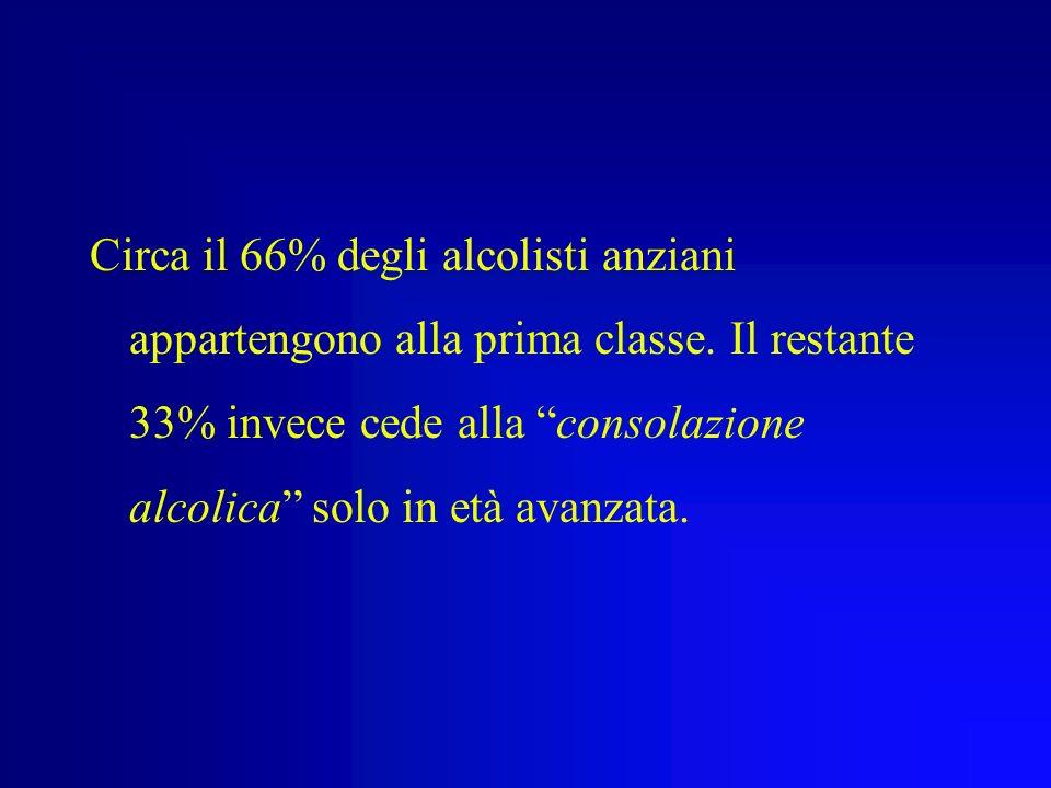 ALCOLISMO Precoce e Tardivo Si possono distinguere due gruppi di anziani alcoldipendenti: Alcolisti Precoci con una lunga storia di etilismo alle spal