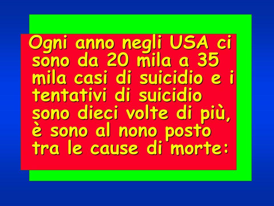 Ogni anno negli USA ci sono da 20 mila a 35 mila casi di suicidio e i tentativi di suicidio sono dieci volte di più, è sono al nono posto tra le cause