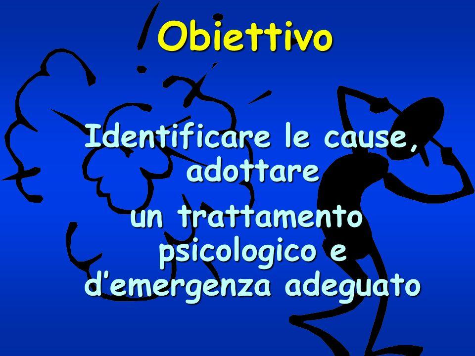 Obiettivo Identificare le cause, adottare Identificare le cause, adottare un trattamento psicologico e demergenza adeguato