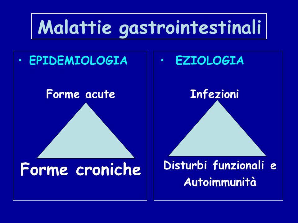 Malattie gastrointestinali EPIDEMIOLOGIA Forme acute Forme croniche EZIOLOGIA Infezioni Disturbi funzionali e Autoimmunità
