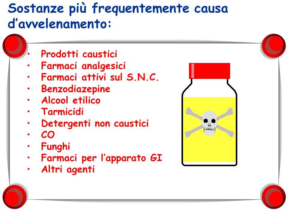 Sostanze più frequentemente causa davvelenamento: Prodotti caustici Farmaci analgesici Farmaci attivi sul S.N.C. Benzodiazepine Alcool etilico Tarmici