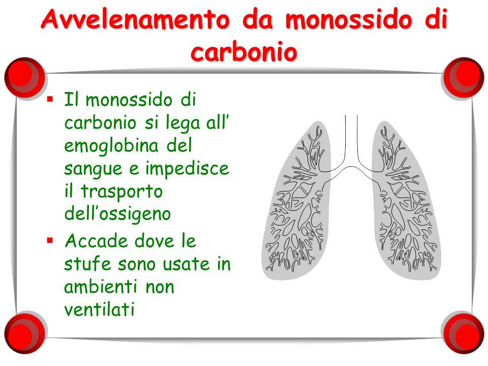 Avvelenamento da monossido di carbonio Il monossido di carbonio si lega all emoglobina del sangue e impedisce il trasporto dellossigeno Accade dove le