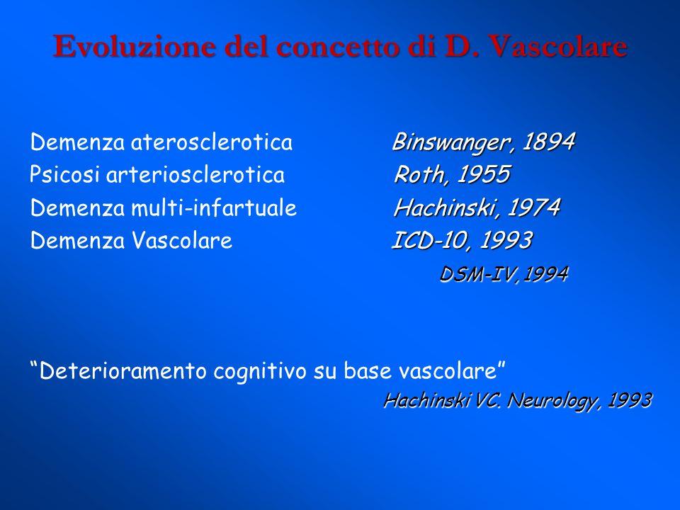 Evoluzione del concetto di D. Vascolare Binswanger, 1894 Demenza aterosclerotica Binswanger, 1894 Roth, 1955 Psicosi arteriosclerotica Roth, 1955 Hach