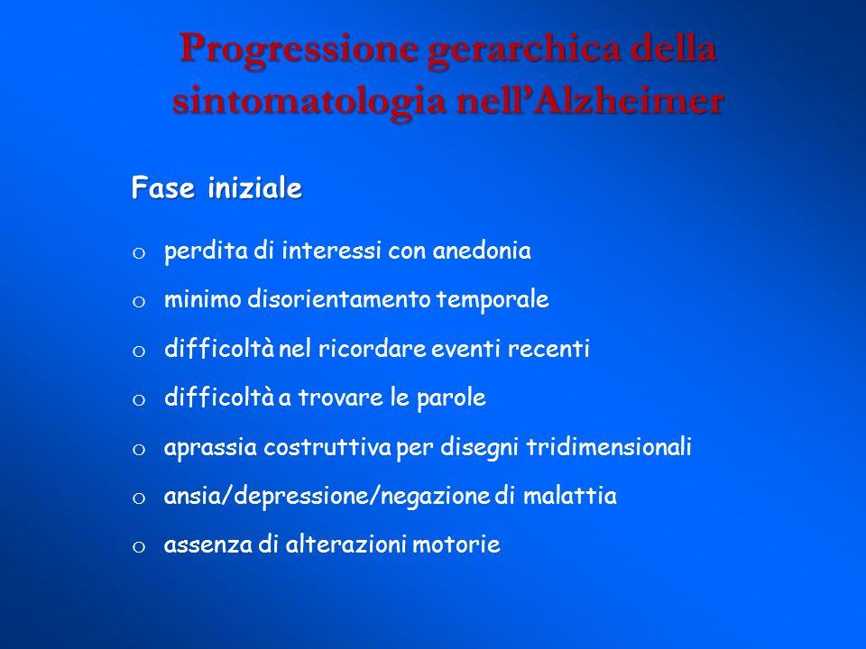 Progressione gerarchica della sintomatologia nellAlzheimer Fase iniziale o perdita di interessi con anedonia o minimo disorientamento temporale o diff