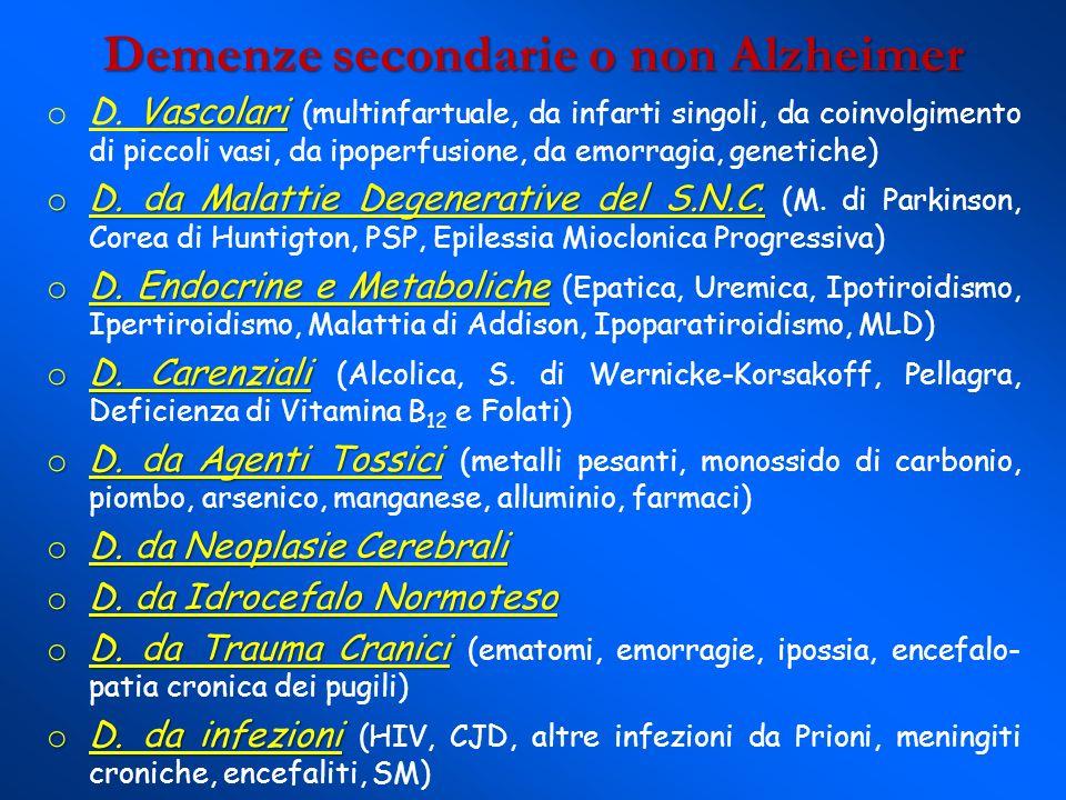 Degenerazione neurofibrillare Placche senili Amiloidosi vascolare cerebrale Demenza di Alzheimer: neuropatologia Marcata e diffusa atrofia corticale a partenza temporo-frontale