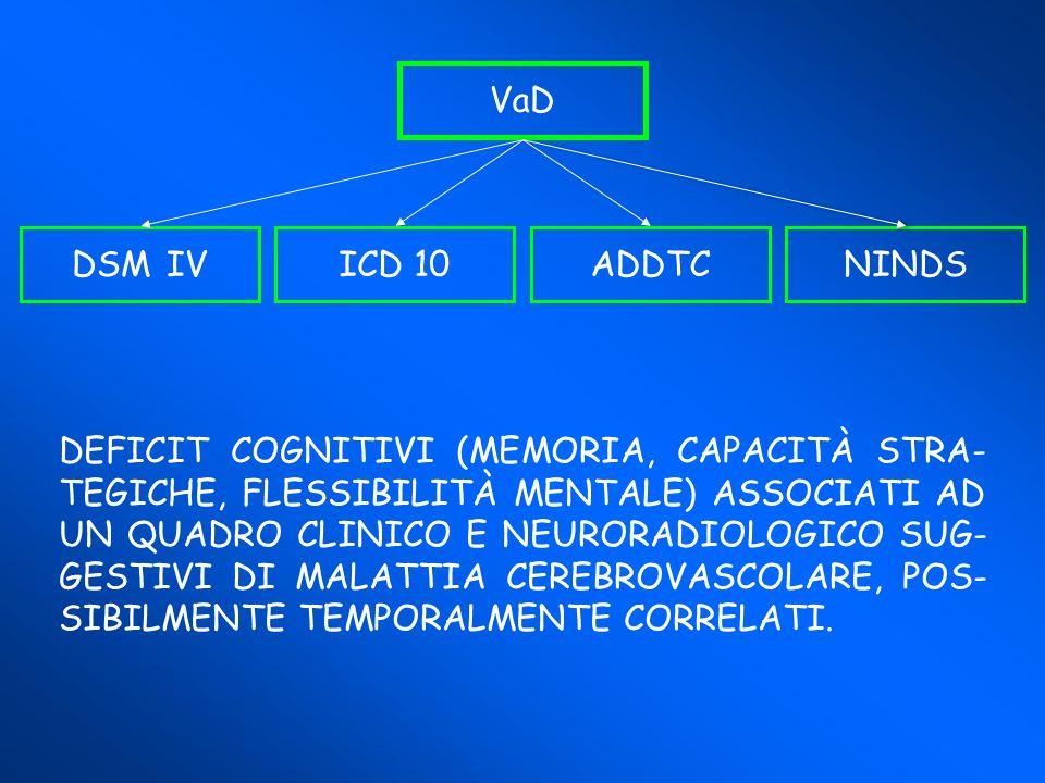 CRITERI NINDS - AIREN per VaD o COMPROMISSIONE DELLE ATTIVITÀ QUOTIDIANE - memoria e almeno altre due funzioni cognitive o MALATTIA CEREBROVASCOLARE - segni focali - neuroimaging (almeno una lesione alla TC) o RELAZIONE TEMPORALE CON LO STROKE - entro tre mesi dallo stroke - deterioramento improvviso o a gradini