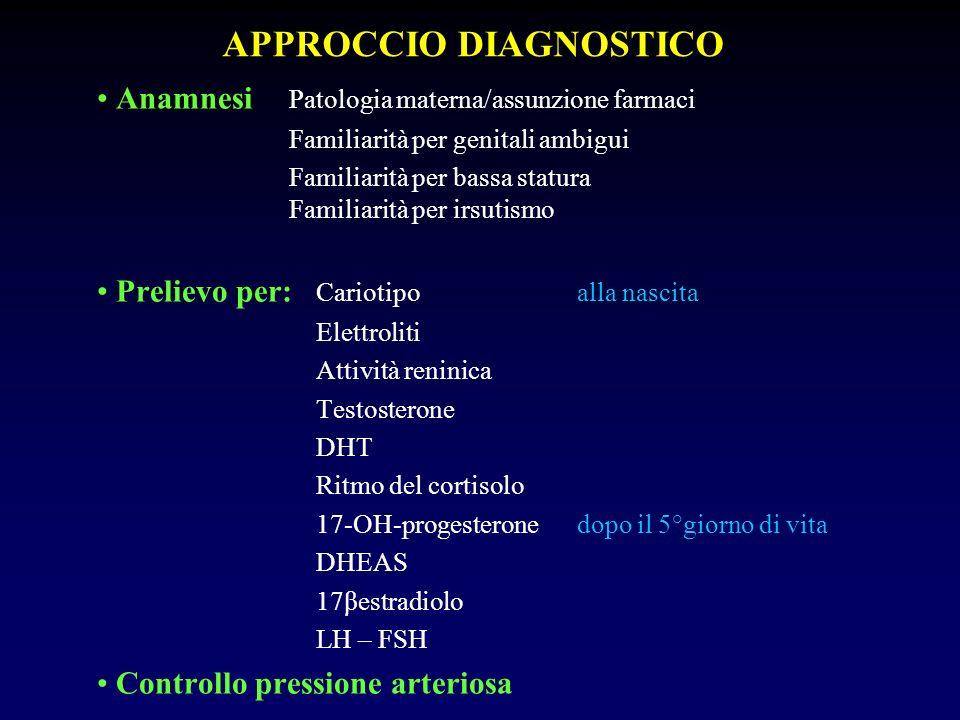 APPROCCIO DIAGNOSTICO Anamnesi Patologia materna/assunzione farmaci Familiarità per genitali ambigui Familiarità per bassa statura Familiarità per irs
