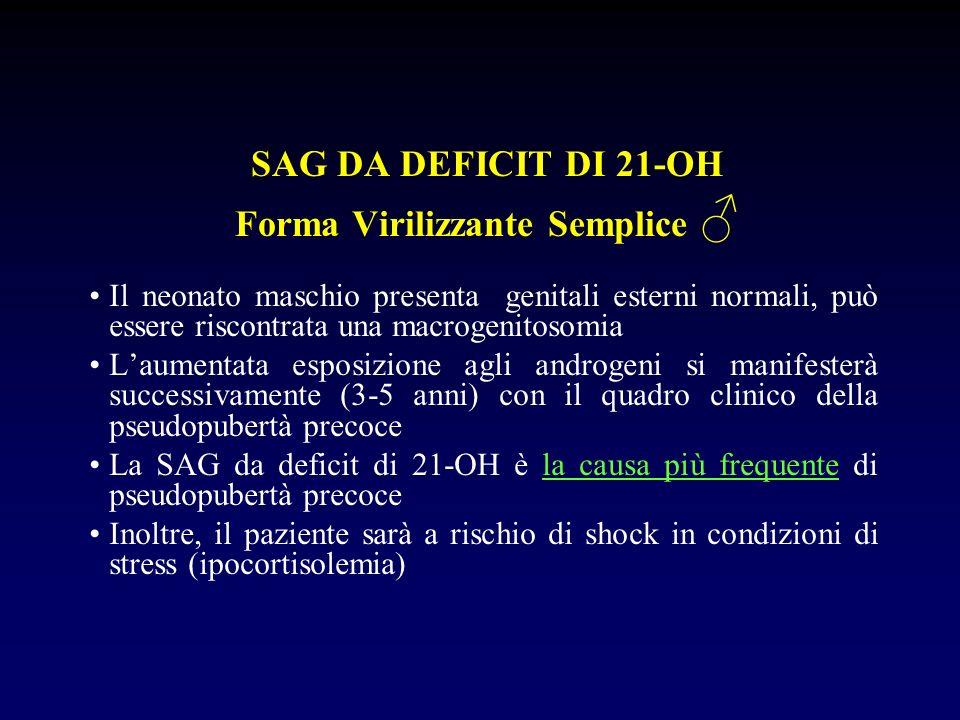 SAG DA DEFICIT DI 21-OH Forma Virilizzante Semplice Il neonato maschio presenta genitali esterni normali, può essere riscontrata una macrogenitosomia