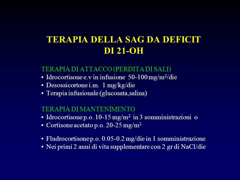 TERAPIA DELLA SAG DA DEFICIT DI 21-OH TERAPIA DI ATTACCO (PERDITA DI SALI) Idrocortisone e.v in infusione 50-100 mg/m 2 /die Desossicortone i.m. 1 mg/