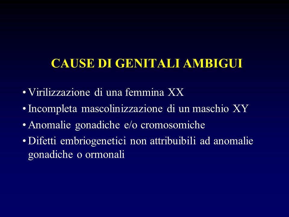 Virilizzazione di una femmina XX Incompleta mascolinizzazione di un maschio XY Anomalie gonadiche e/o cromosomiche Difetti embriogenetici non attribui