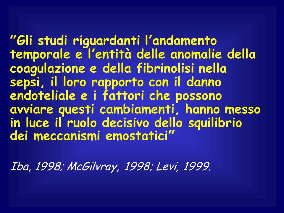 Gli studi riguardanti landamento temporale e lentità delle anomalie della coagulazione e della fibrinolisi nella sepsi, il loro rapporto con il danno endoteliale e i fattori che possono avviare questi cambiamenti, hanno messo in luce il ruolo decisivo dello squilibrio dei meccanismi emostatici Iba, 1998; McGilvray, 1998; Levi, 1999.