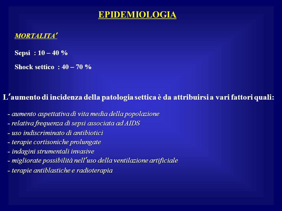 INFEZIONE Mediatori Pro-infiammatori (IL-1 ; IL-6 ; TNF-alfa) Mediatori Anti-infiammatori (IL-10 ; Antag.rec.