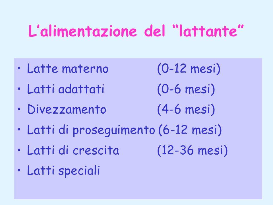 Lalimentazione del lattante Latte materno (0-12 mesi) Latti adattati (0-6 mesi) Divezzamento (4-6 mesi) Latti di proseguimento (6-12 mesi) Latti di cr
