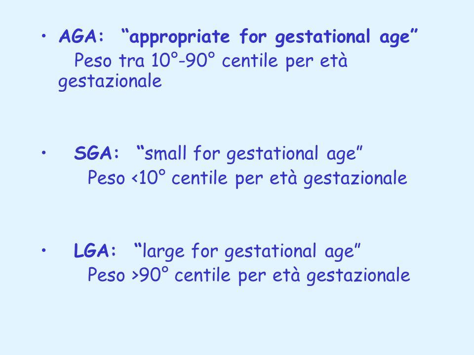 AGA: appropriate for gestational age Peso tra 10°-90° centile per età gestazionale SGA: small for gestational age Peso <10° centile per età gestaziona