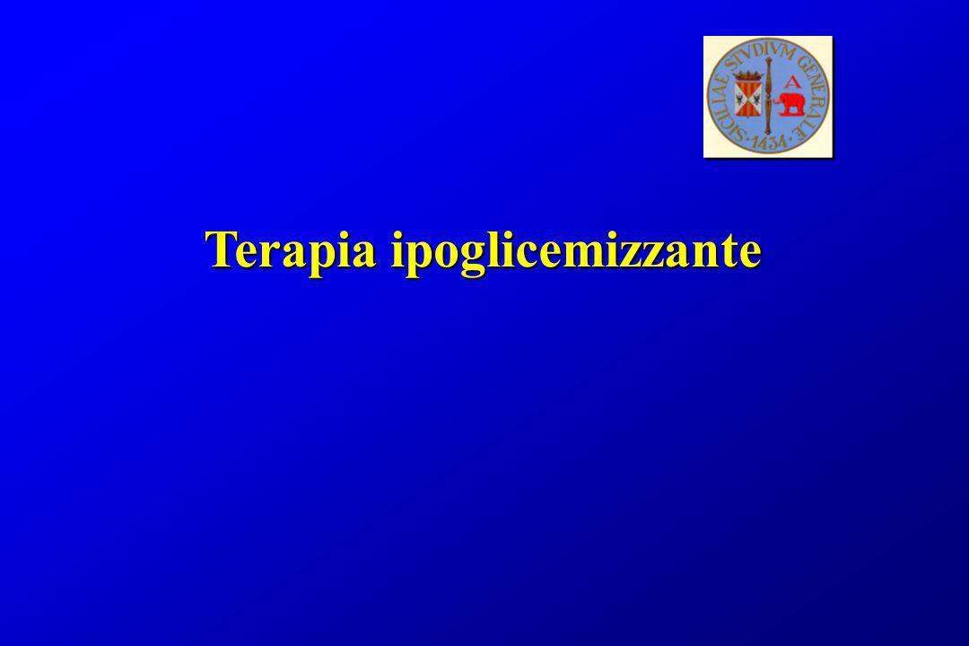 Struttura dei secretagoghi Repaglinide Meglitinide Glibenclamide (Glyburide) H2NH2N HO O O HNHN O OH O O HNHN N HNHN O O HNHN O S O O O HNHN HNHN O CI Nateglinide D-phenylalanine Mitiglinide