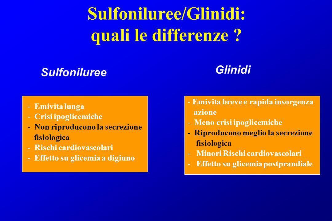 Sulfoniluree/Glinidi: quali le differenze ? - Emivita lunga - Crisi ipoglicemiche - Non riproducono la secrezione fisiologica - Rischi cardiovascolari
