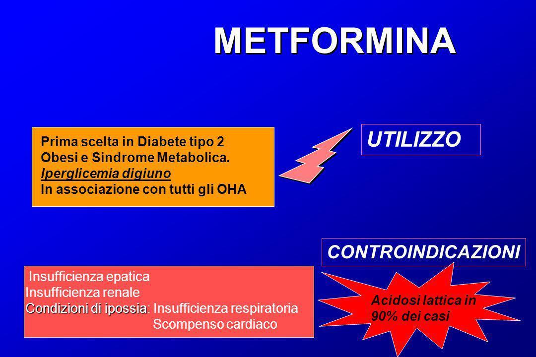 METFORMINA Prima scelta in Diabete tipo 2 Obesi e Sindrome Metabolica. Iperglicemia digiuno In associazione con tutti gli OHA Insufficienza epatica In