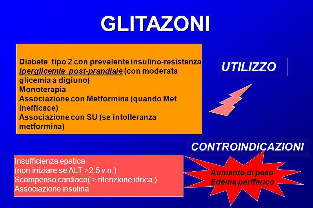 GLITAZONI Diabete tipo 2 con prevalente insulino-resistenza Iperglicemia post-prandiale (con moderata glicemia a digiuno) Monoterapia Associazione con